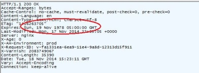 Expire header in case of a Drupal installation